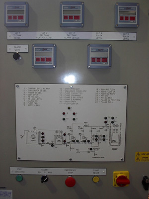 Nuclear and Power Level control panel
